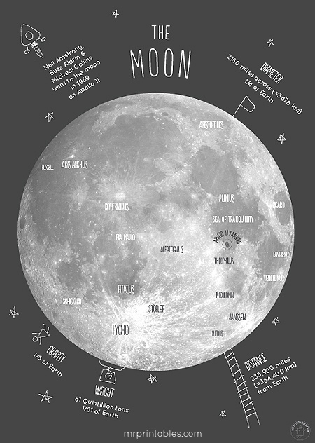 map-of-the-moon-poster